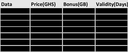 Blu Ghana Price